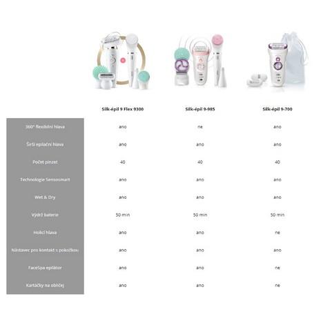 Braun Silk épil 9-700 SensoSmart epilátor - POŠKOZENÝ OBAL